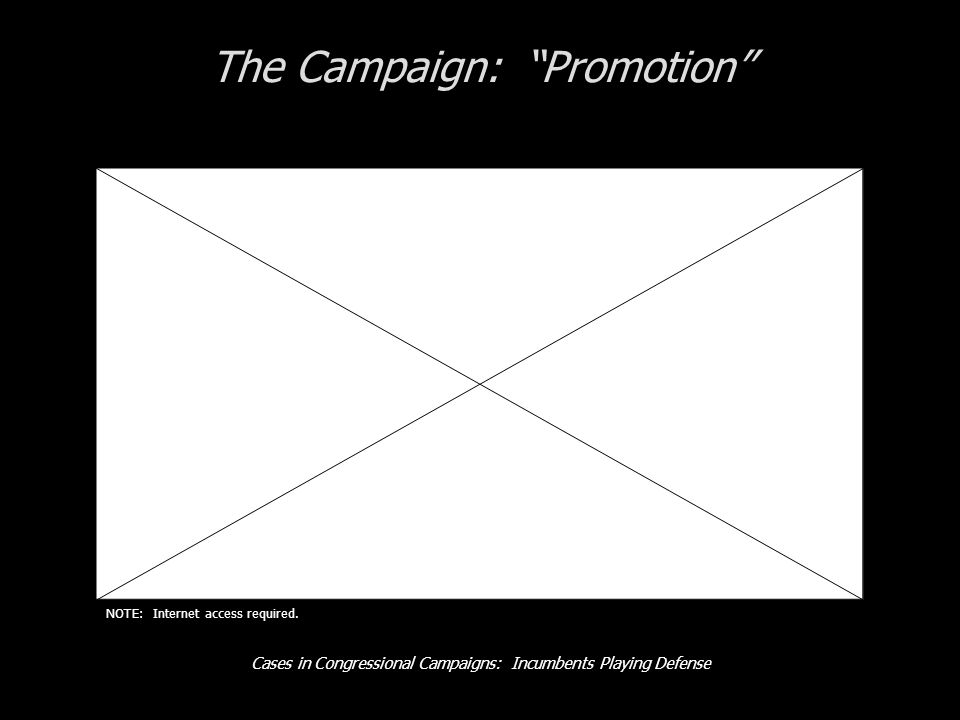 Cases in Congressional Campaigns: Incumbents Playing Defense The Campaign: Promotion NOTE: Internet access required.