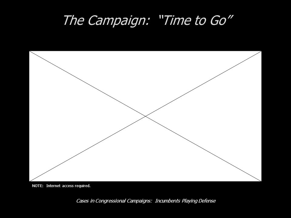 Cases in Congressional Campaigns: Incumbents Playing Defense The Campaign: Time to Go NOTE: Internet access required.