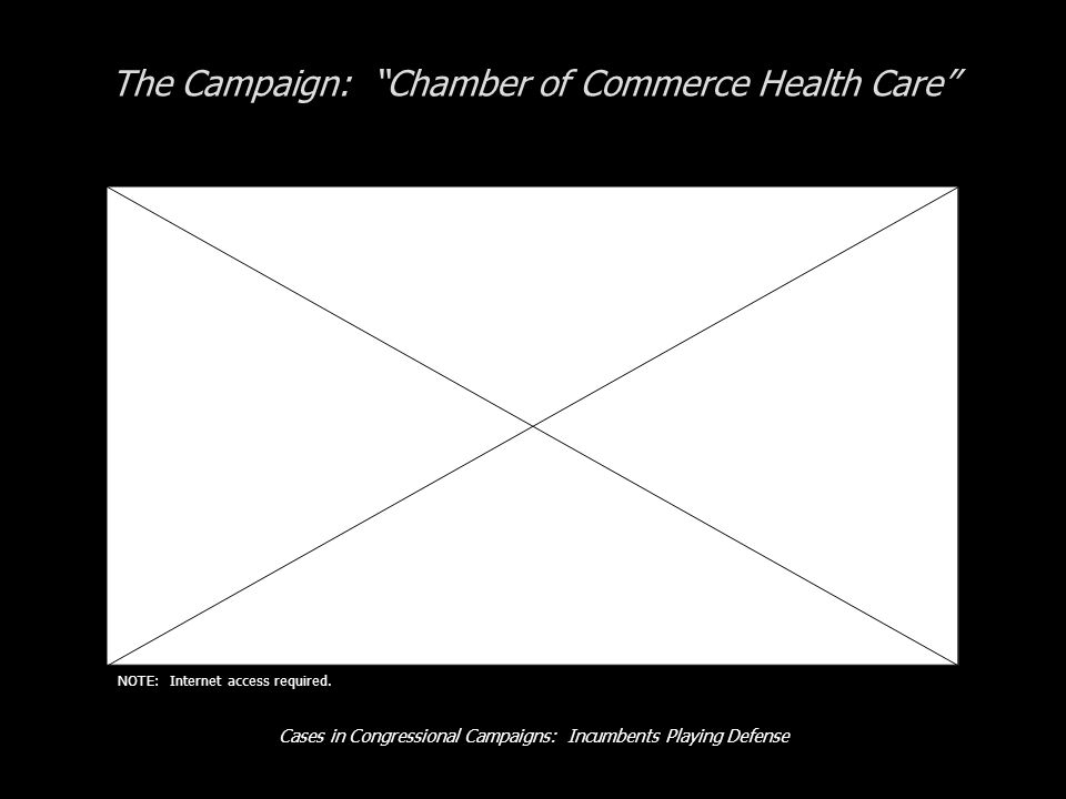 Cases in Congressional Campaigns: Incumbents Playing Defense The Campaign: Chamber of Commerce Health Care NOTE: Internet access required.