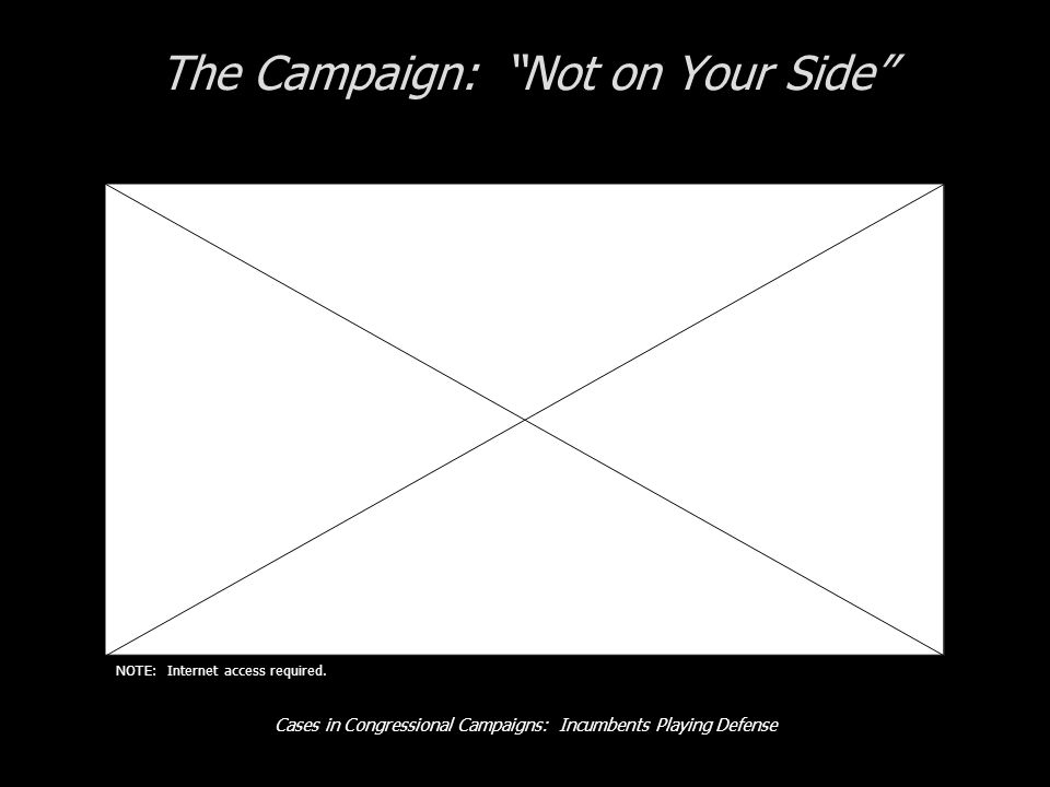 Cases in Congressional Campaigns: Incumbents Playing Defense The Campaign: Not on Your Side NOTE: Internet access required.