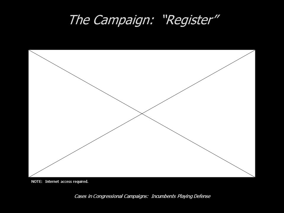 Cases in Congressional Campaigns: Incumbents Playing Defense The Campaign: Register NOTE: Internet access required.