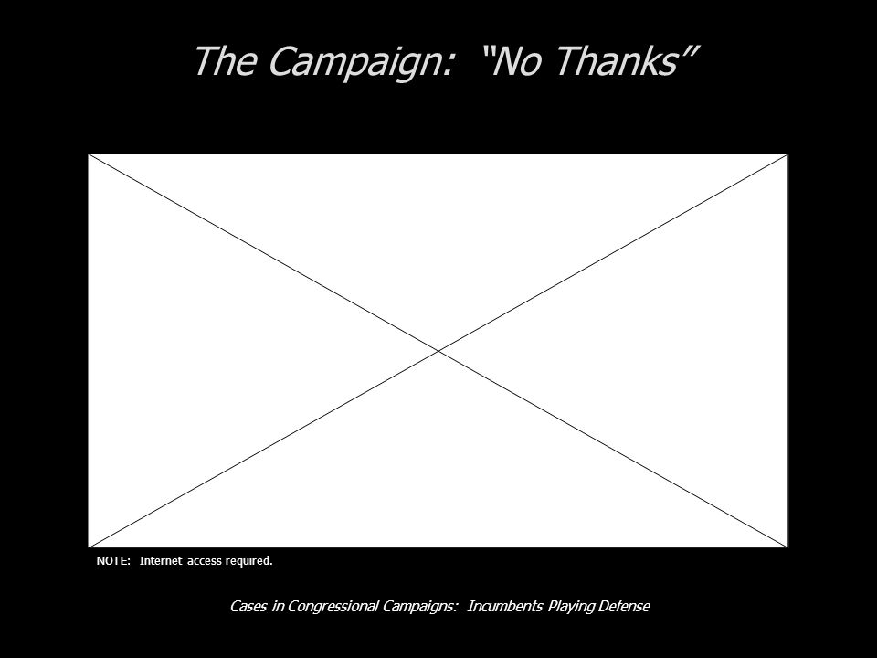 Cases in Congressional Campaigns: Incumbents Playing Defense The Campaign: No Thanks NOTE: Internet access required.