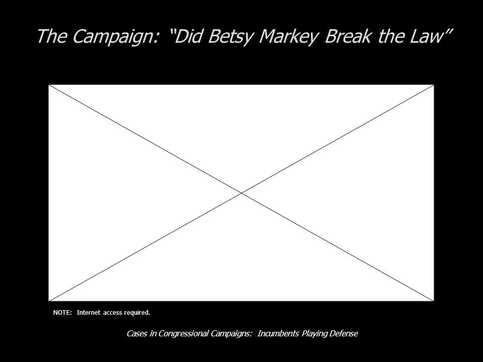 Cases in Congressional Campaigns: Incumbents Playing Defense The Campaign: Did Betsy Markey Break the Law NOTE: Internet access required.
