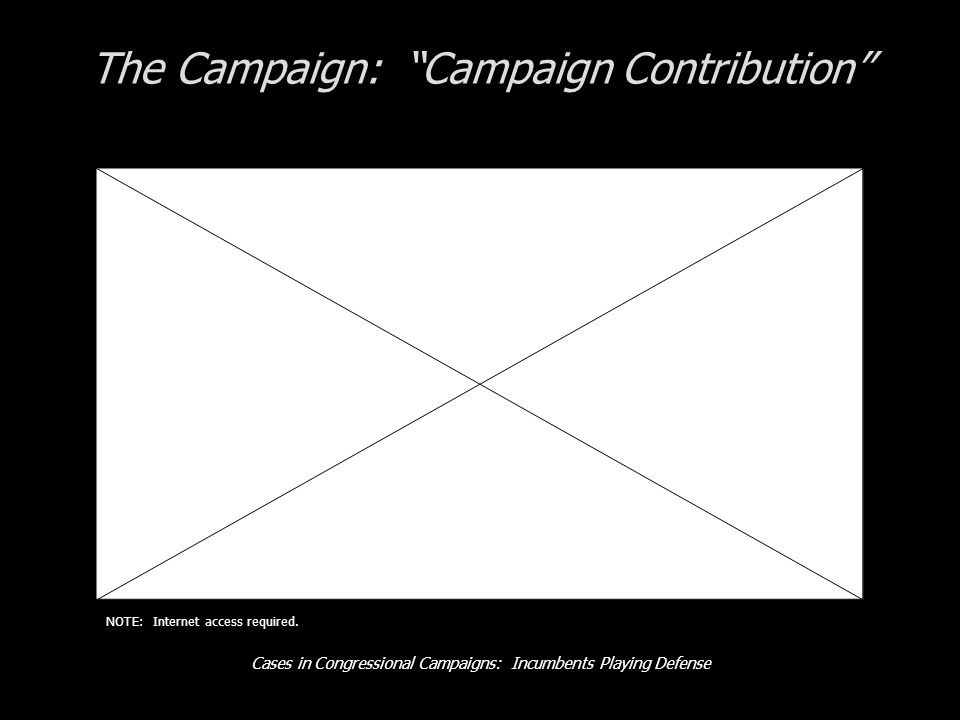 Cases in Congressional Campaigns: Incumbents Playing Defense The Campaign: Campaign Contribution NOTE: Internet access required.