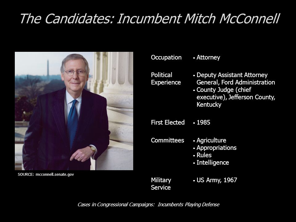 Cases in Congressional Campaigns: Incumbents Playing Defense The Candidates: Incumbent Mitch McConnell Occupation Attorney Political Experience Deputy Assistant Attorney General, Ford Administration County Judge (chief executive), Jefferson County, Kentucky First Elected 1985 Committees Agriculture Appropriations Rules Intelligence Military Service US Army, 1967 SOURCE: mcconnell.senate.gov