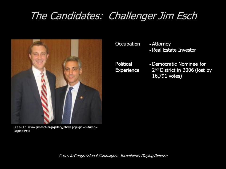 Cases in Congressional Campaigns: Incumbents Playing Defense The Candidates: Challenger Jim Esch Occupation Attorney Real Estate Investor Political Experience Democratic Nominee for 2 nd District in 2006 (lost by 16,791 votes) SOURCE: www.jimesch.org/gallery/photo.php gid=66&img= 9&pid=1993