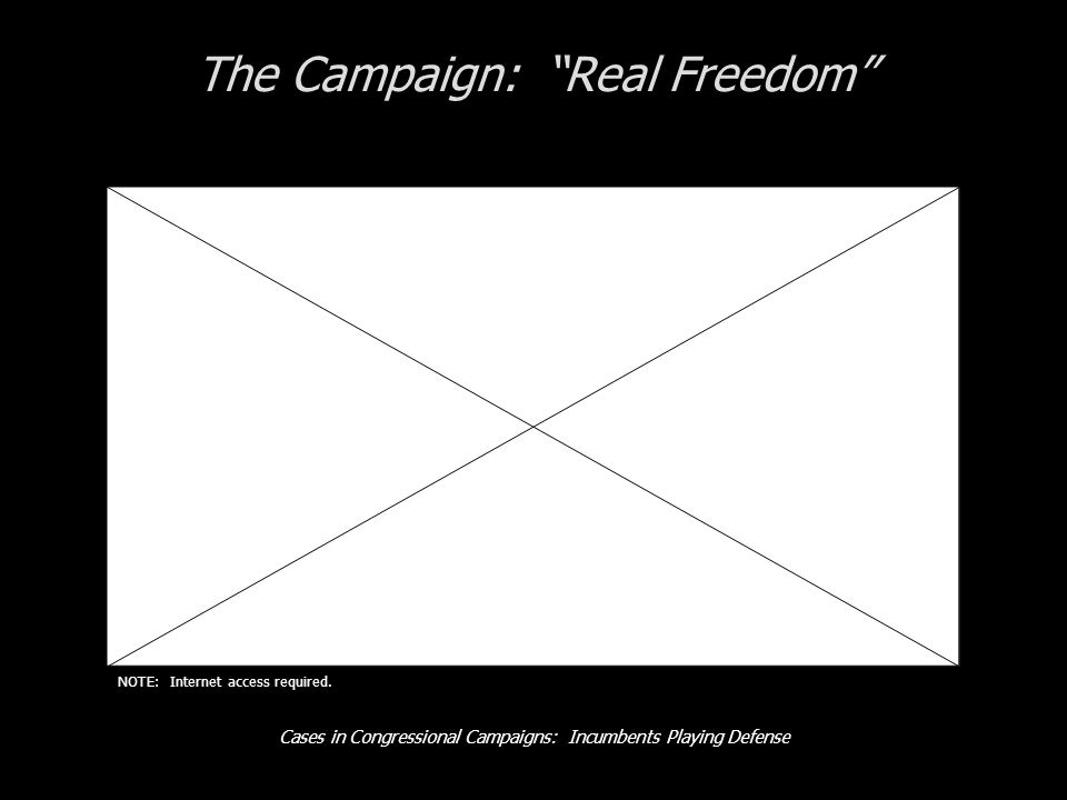 Cases in Congressional Campaigns: Incumbents Playing Defense The Campaign: Real Freedom NOTE: Internet access required.