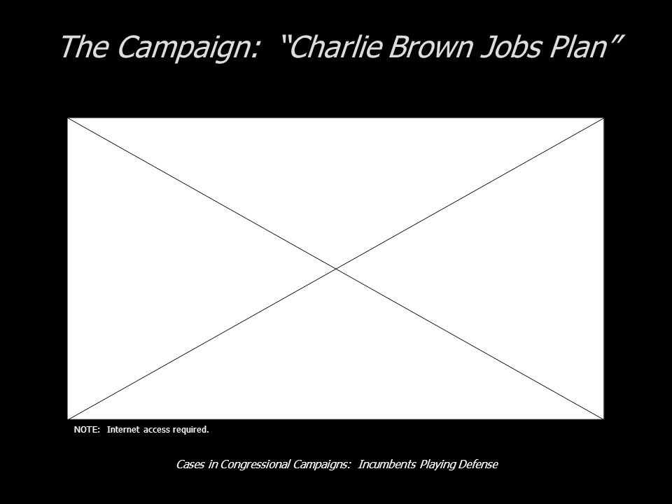 Cases in Congressional Campaigns: Incumbents Playing Defense The Campaign: Charlie Brown Jobs Plan NOTE: Internet access required.