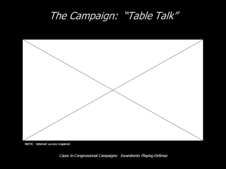 Cases in Congressional Campaigns: Incumbents Playing Defense The Campaign: Table Talk NOTE: Internet access required.
