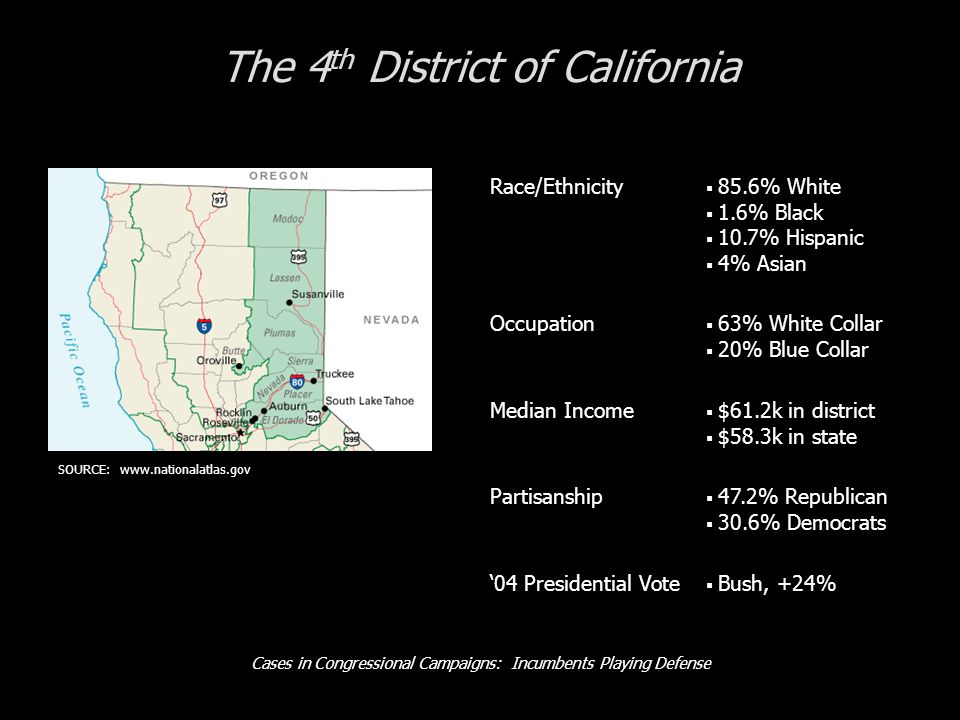 Cases in Congressional Campaigns: Incumbents Playing Defense The 4 th District of California Race/Ethnicity 85.6% White 1.6% Black 10.7% Hispanic 4% Asian Occupation 63% White Collar 20% Blue Collar Median Income $61.2k in district $58.3k in state Partisanship 47.2% Republican 30.6% Democrats 04 Presidential Vote Bush, +24% SOURCE: www.nationalatlas.gov
