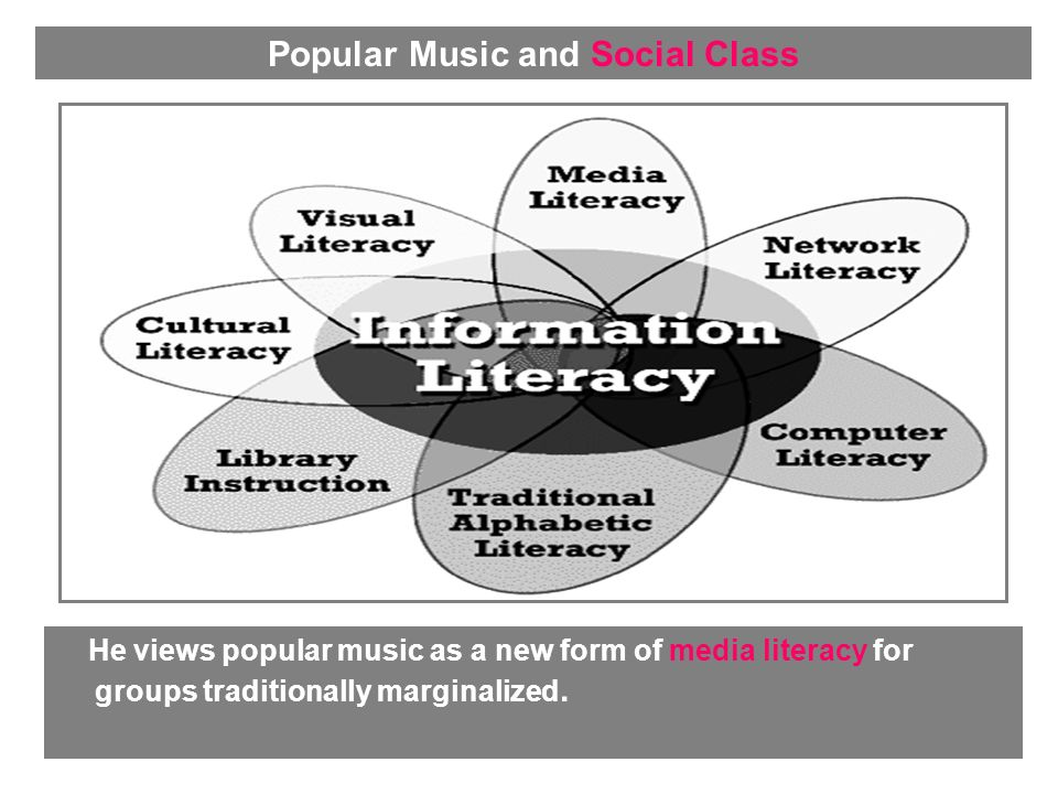 He views popular music as a new form of media literacy for groups traditionally marginalized. Popular Music and Social Class