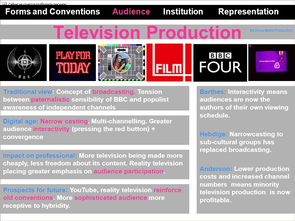 Television Production Forms and Conventions Audience Institution Representation Traditional view: Concept of broadcasting.