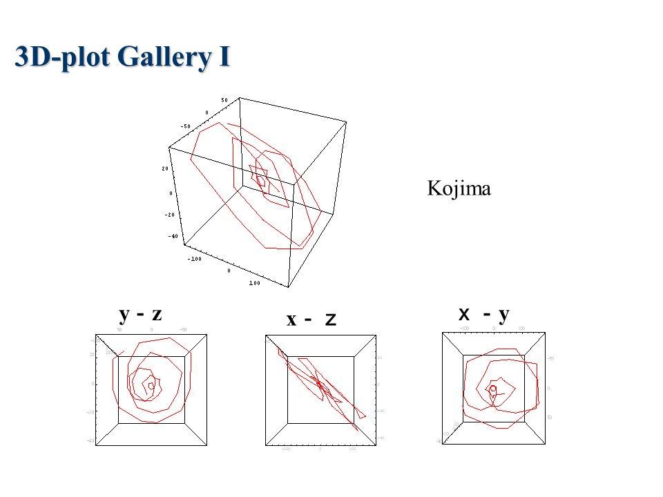 3D-plot Gallery I y z x y Kojima