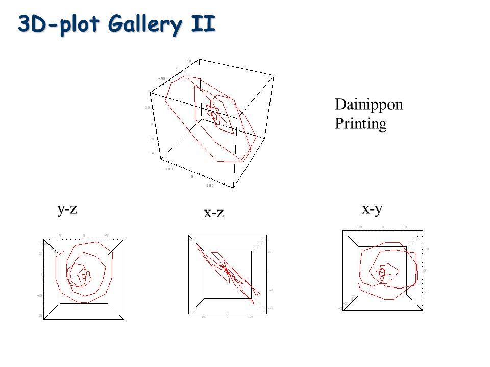 y-z x-z x-y 3D-plot Gallery II Dainippon Printing
