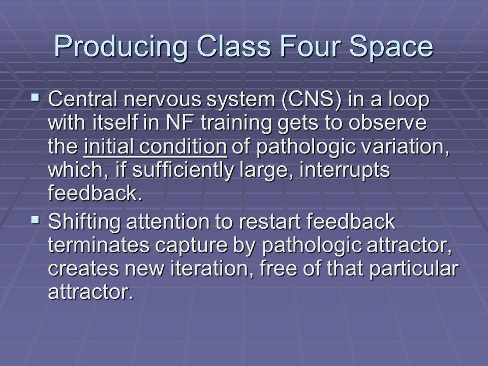 Producing Class Four Space Central nervous system (CNS) in a loop with itself in NF training gets to observe the initial condition of pathologic variation, which, if sufficiently large, interrupts feedback.