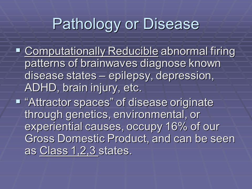 Pathology or Disease Computationally Reducible abnormal firing patterns of brainwaves diagnose known disease states – epilepsy, depression, ADHD, brai