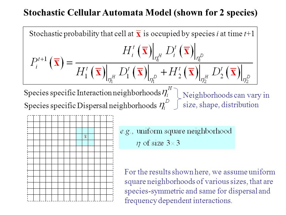 Species specific Interaction neighborhoods Species specific Dispersal neighborhoods Stochastic Cellular Automata Model (shown for 2 species) For the r