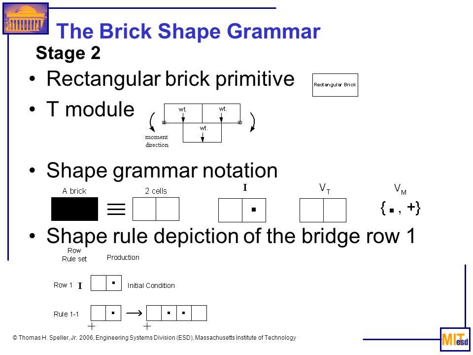 © Thomas H. Speller, Jr. 2006, Engineering Systems Division (ESD), Massachusetts Institute of Technology The Brick Shape Grammar Rectangular brick pri