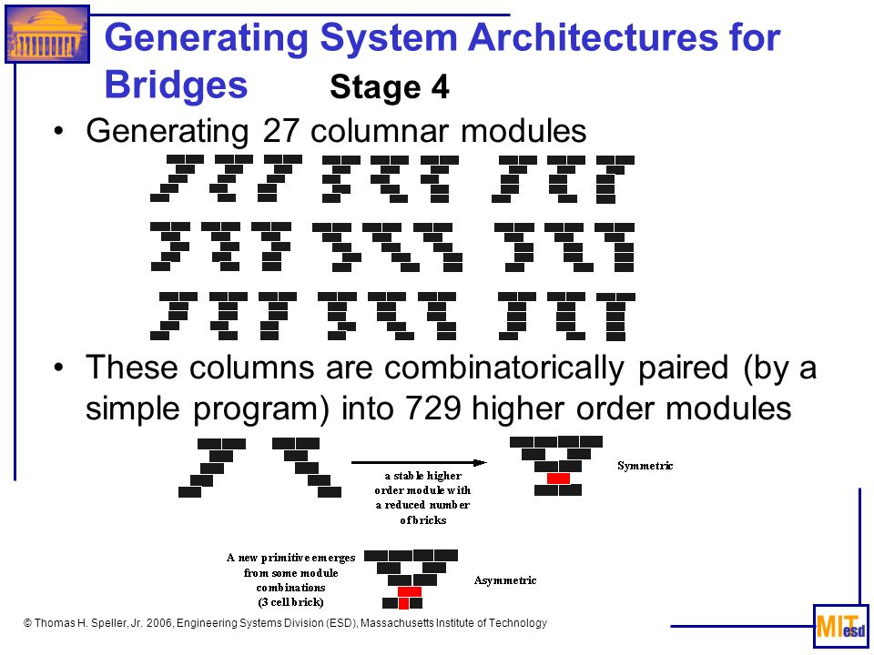 © Thomas H. Speller, Jr. 2006, Engineering Systems Division (ESD), Massachusetts Institute of Technology Generating System Architectures for Bridges G