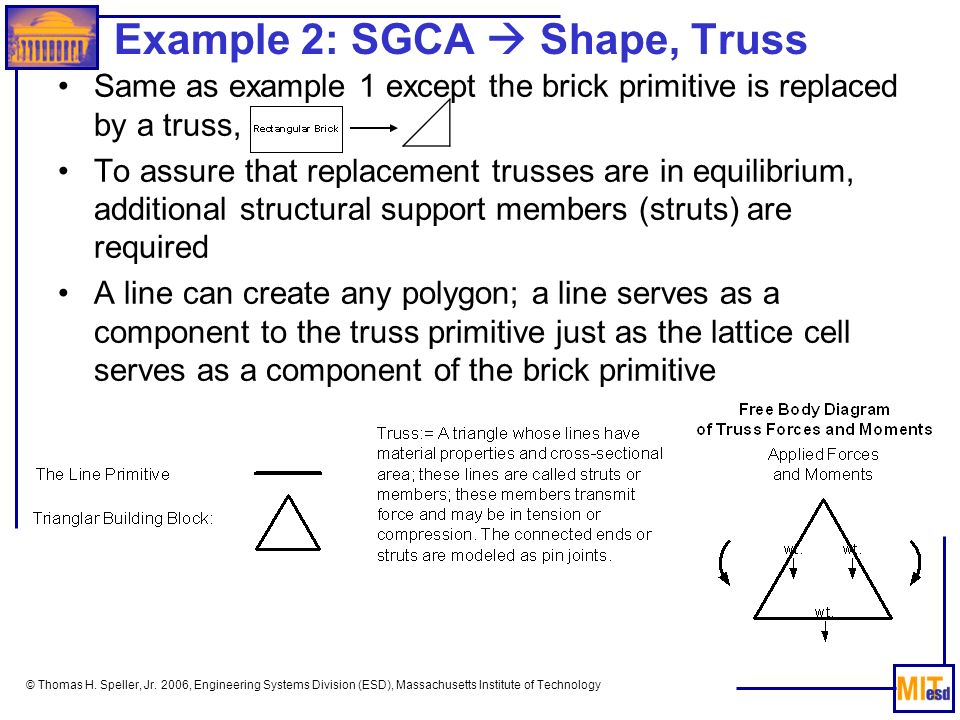 © Thomas H. Speller, Jr. 2006, Engineering Systems Division (ESD), Massachusetts Institute of Technology Example 2: SGCA Shape, Truss Same as example