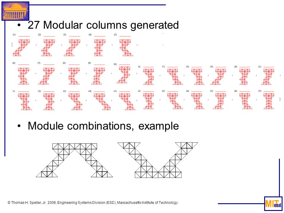 © Thomas H. Speller, Jr. 2006, Engineering Systems Division (ESD), Massachusetts Institute of Technology 27 Modular columns generated Module combinati