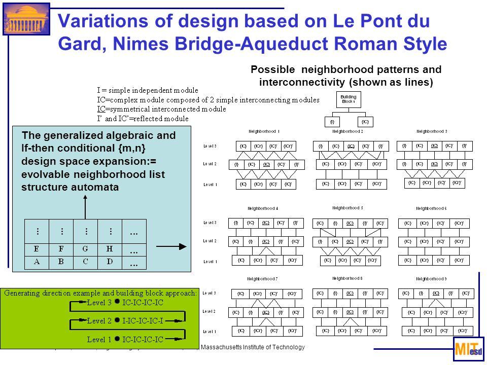 © Thomas H. Speller, Jr. 2006, Engineering Systems Division (ESD), Massachusetts Institute of Technology Variations of design based on Le Pont du Gard
