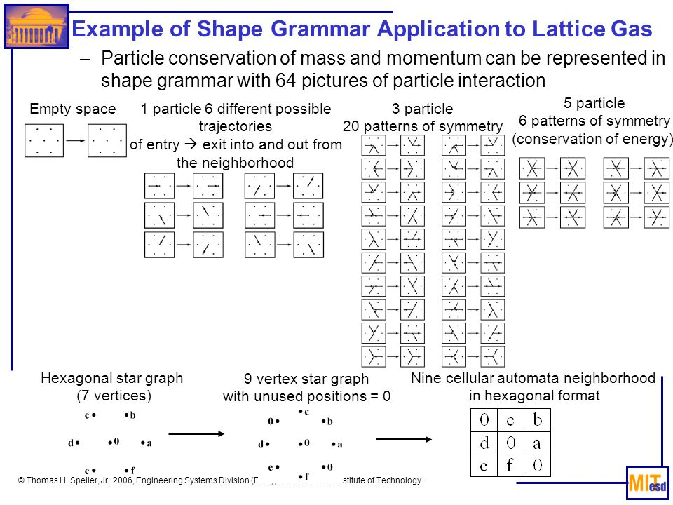 © Thomas H. Speller, Jr. 2006, Engineering Systems Division (ESD), Massachusetts Institute of Technology Example of Shape Grammar Application to Latti