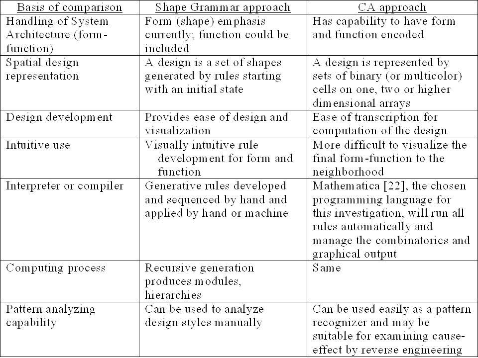 © Thomas H. Speller, Jr. 2006, Engineering Systems Division (ESD), Massachusetts Institute of Technology