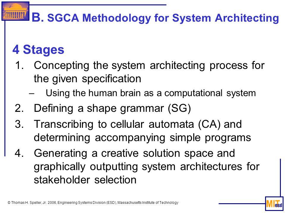 © Thomas H. Speller, Jr. 2006, Engineering Systems Division (ESD), Massachusetts Institute of Technology B. SGCA Methodology for System Architecting 1