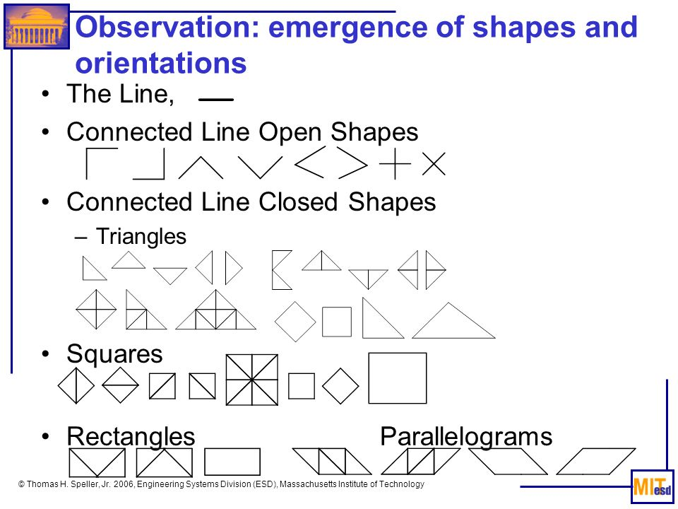 © Thomas H. Speller, Jr. 2006, Engineering Systems Division (ESD), Massachusetts Institute of Technology Observation: emergence of shapes and orientat