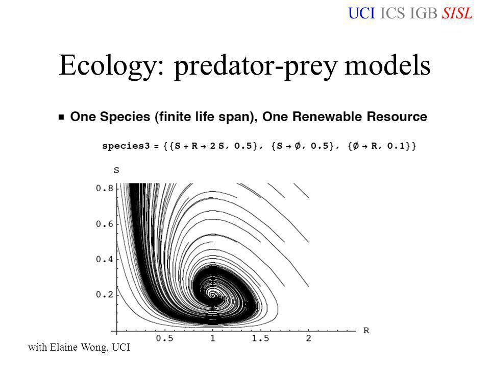 UCI ICS IGB SISL NKS Washington DC 06/15/06 Ecology: predator-prey models with Elaine Wong, UCI