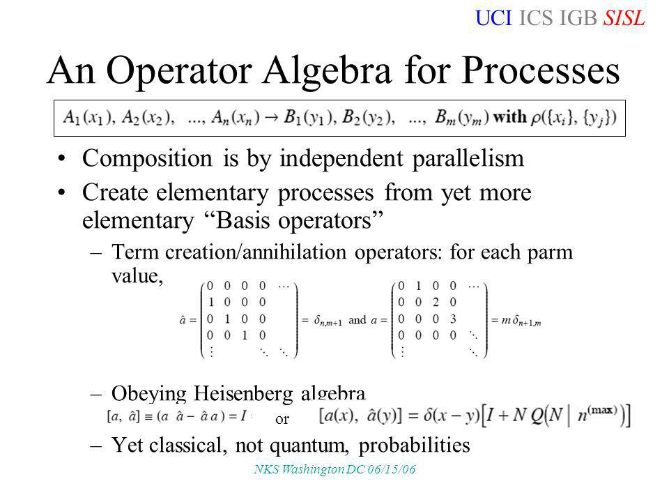 UCI ICS IGB SISL NKS Washington DC 06/15/06 An Operator Algebra for Processes Composition is by independent parallelism Create elementary processes from yet more elementary Basis operators –Term creation/annihilation operators: for each parm value, –Obeying Heisenberg algebra [a i, c j ] = i j or –Yet classical, not quantum, probabilities