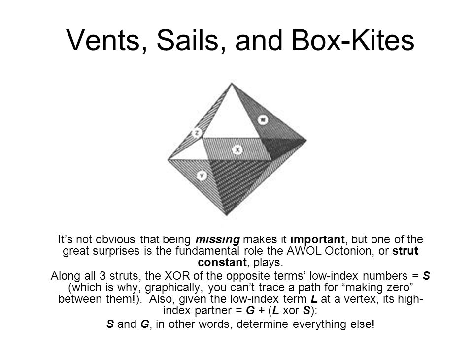 Vents, Sails, and Box-Kites Its not obvious that being missing makes it important, but one of the great surprises is the fundamental role the AWOL Octonion, or strut constant, plays.