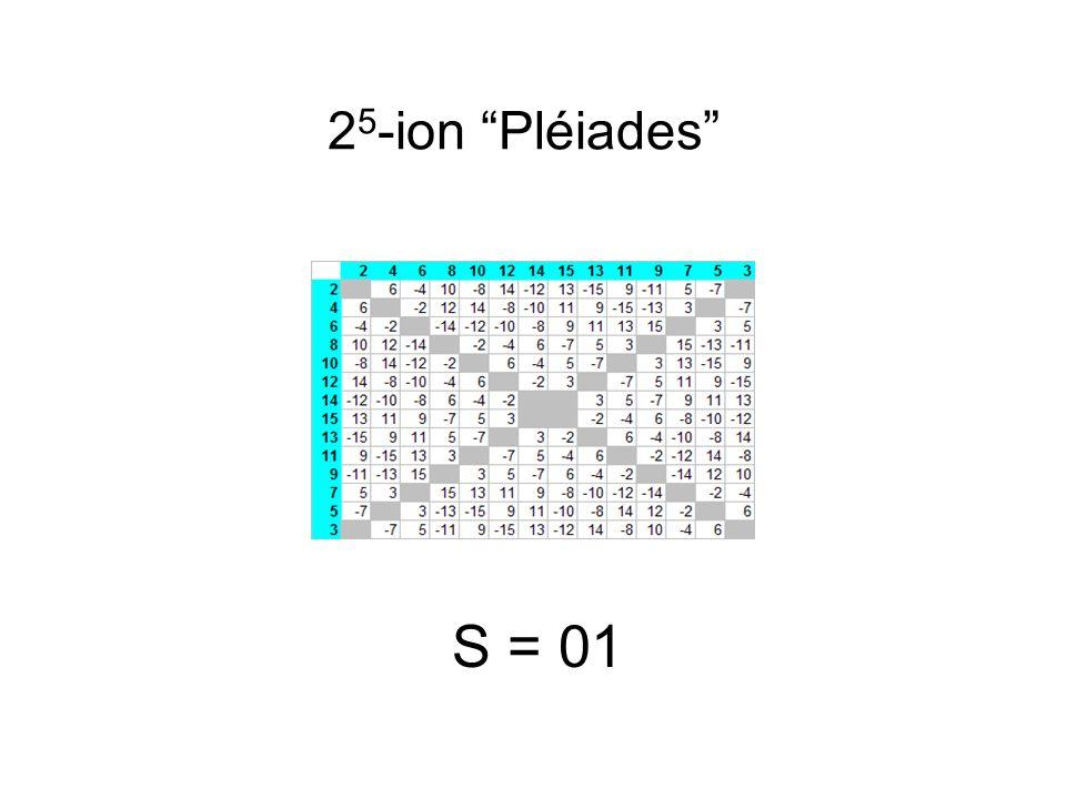 2 5 -ion Pléiades S = 01