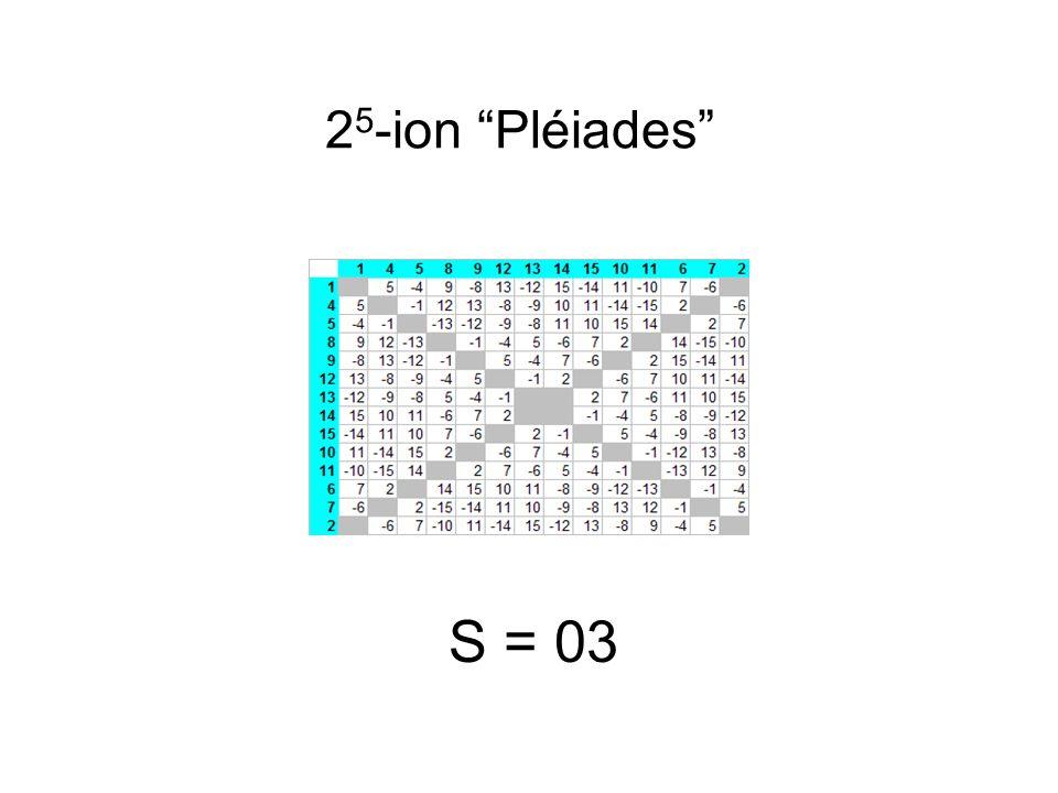 2 5 -ion Pléiades S = 03