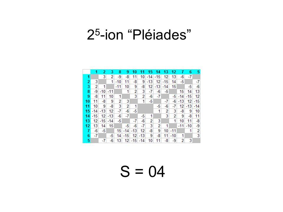 2 5 -ion Pléiades S = 04