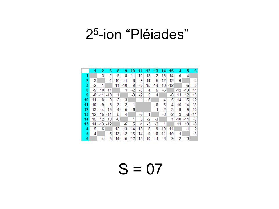 2 5 -ion Pléiades S = 07