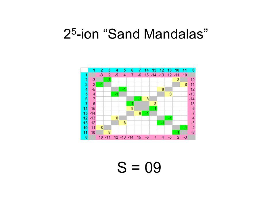 2 5 -ion Sand Mandalas S = 09
