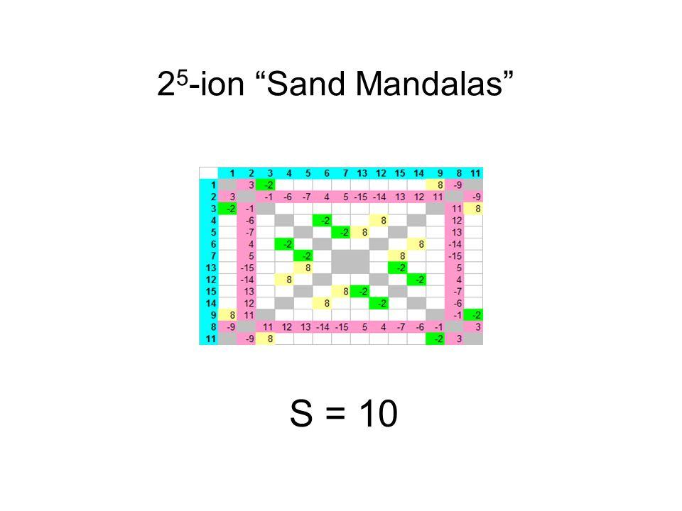 2 5 -ion Sand Mandalas S = 10