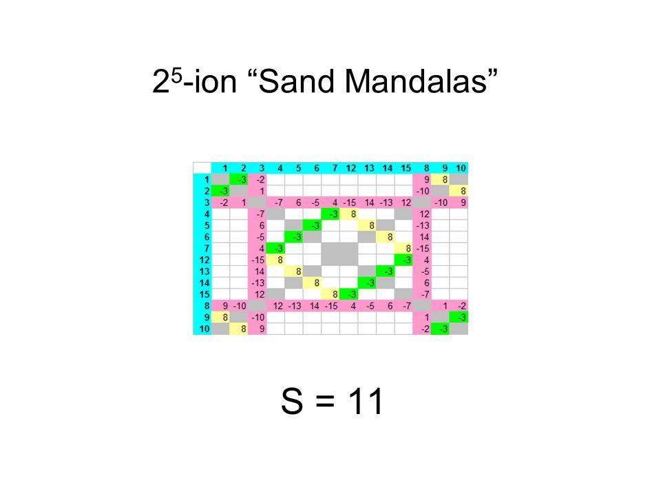 2 5 -ion Sand Mandalas S = 11