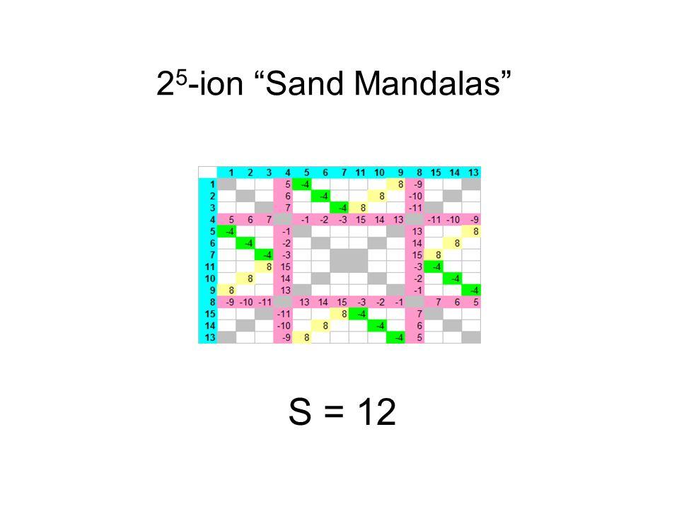 2 5 -ion Sand Mandalas S = 12