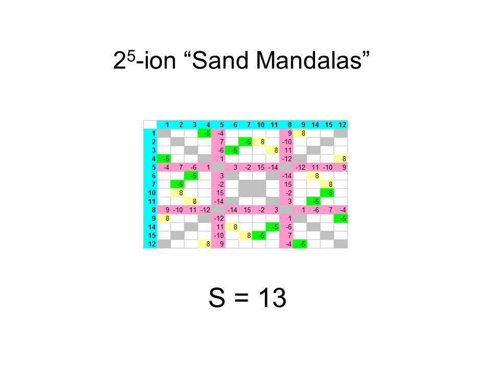 2 5 -ion Sand Mandalas S = 13