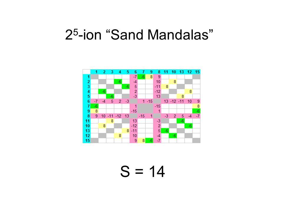 2 5 -ion Sand Mandalas S = 14