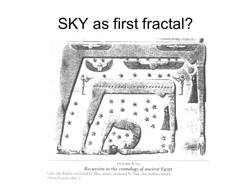SKY as first fractal