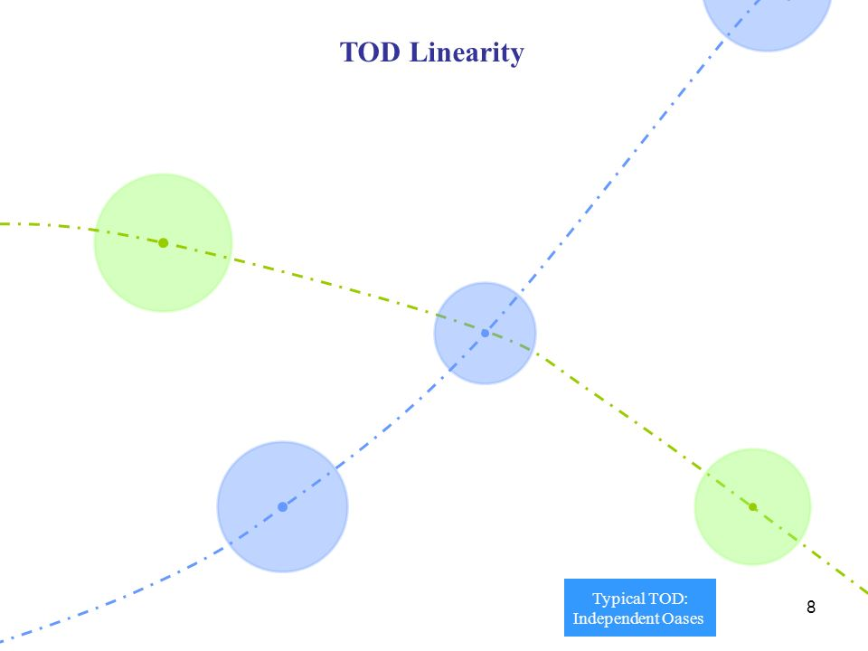 8 TOD Linearity Typical TOD: Independent Oases