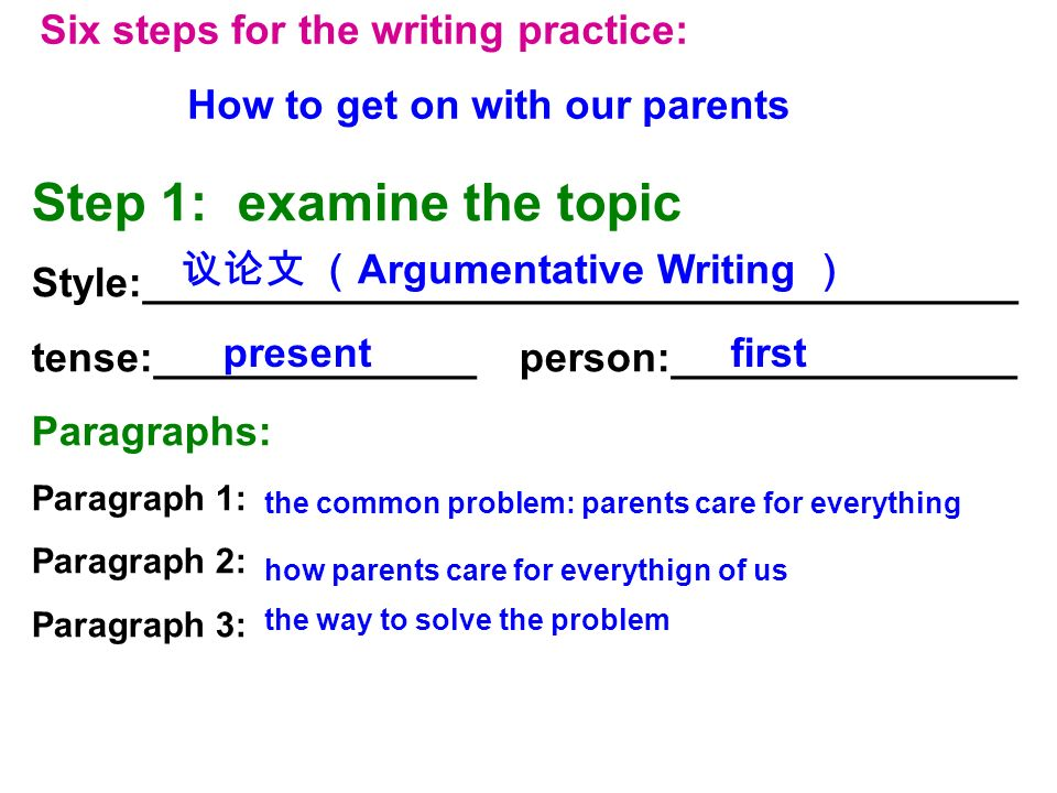 Six steps for the writing practice: How to get on with our parents Step 1: examine the topic Style:______________________________________ tense:______________ person:_______________ Paragraphs: Paragraph 1: Paragraph 2: Paragraph 3: Argumentative Writing presentfirst the common problem: parents care for everything how parents care for everythign of us the way to solve the problem