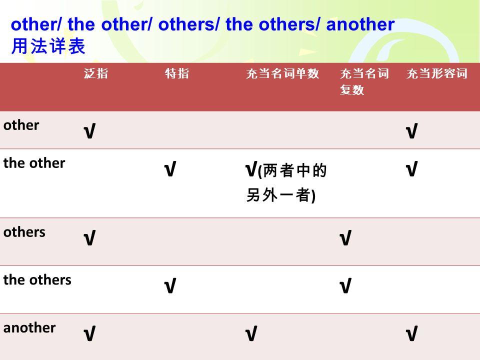other/ the other/ others/ the others/ another other the other ( ) others the others another