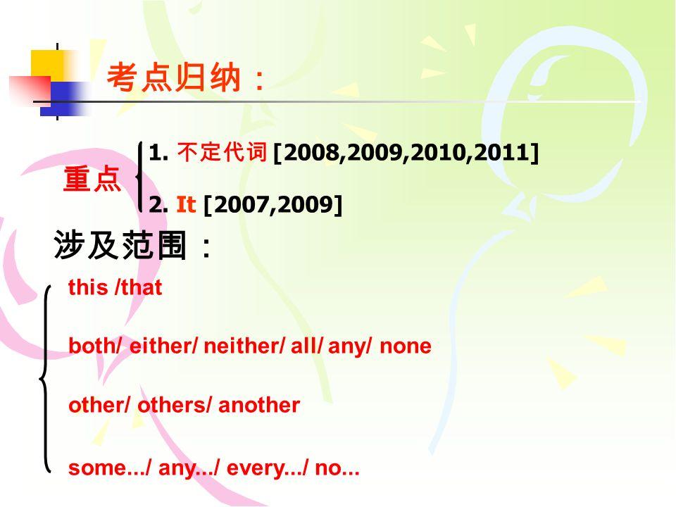 1. [2008,2009,2010,2011] 2.
