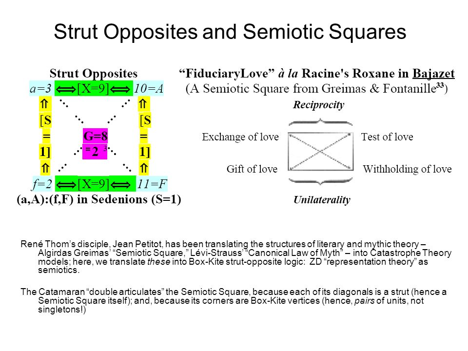 Strut Opposites and Semiotic Squares René Thoms disciple, Jean Petitot, has been translating the structures of literary and mythic theory – Algirdas G