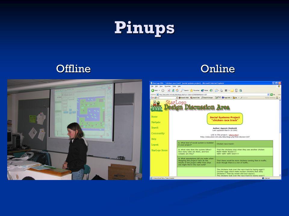 Pinups OfflineOnline
